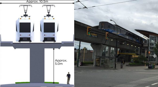 Concept for an elevated LRT route