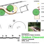 Stittsville Public School receives grants for outdoor classroom project