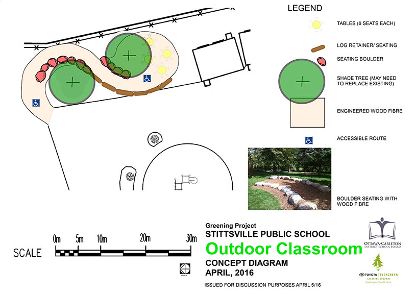 Stittsville Public School outdoor classroom project