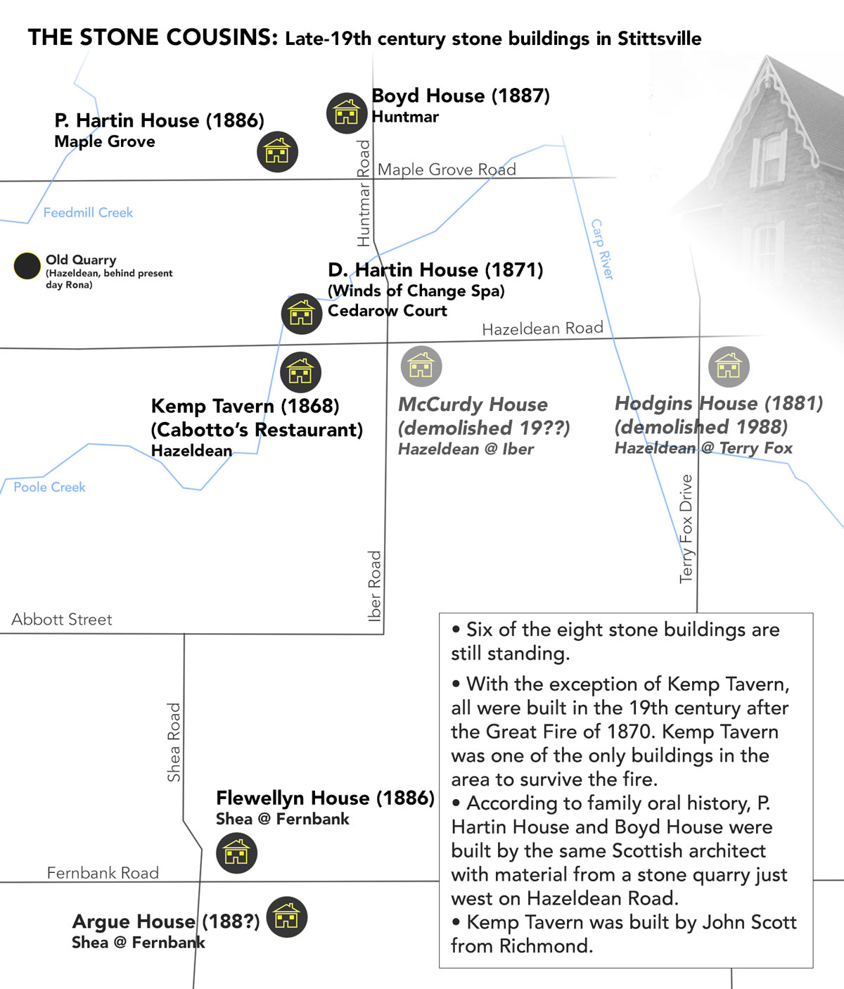 Map of the Stone Cousins - late 19th century stone buildings in Stittsville and area.